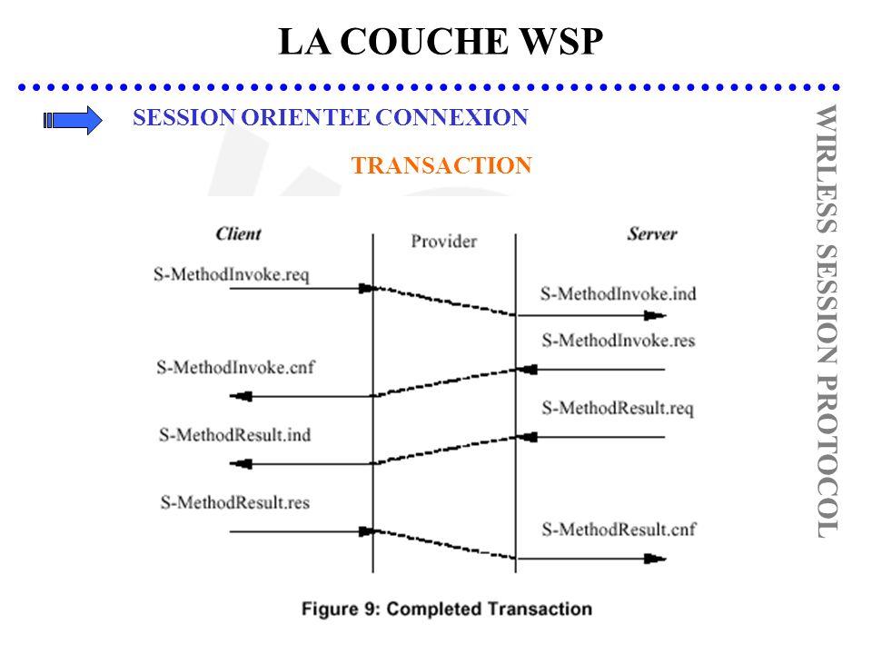 LA COUCHE WSP SESSION ORIENTEE CONNEXION WIRLESS SESSION PROTOCOL TRANSACTION
