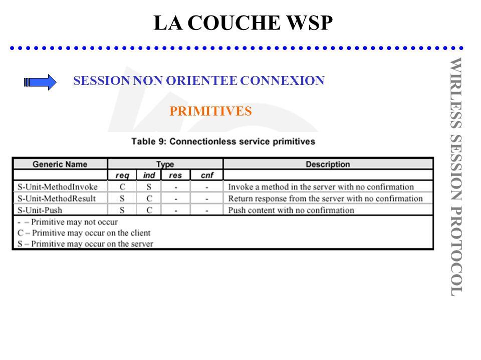 LA COUCHE WSP SESSION NON ORIENTEE CONNEXION WIRLESS SESSION PROTOCOL PRIMITIVES