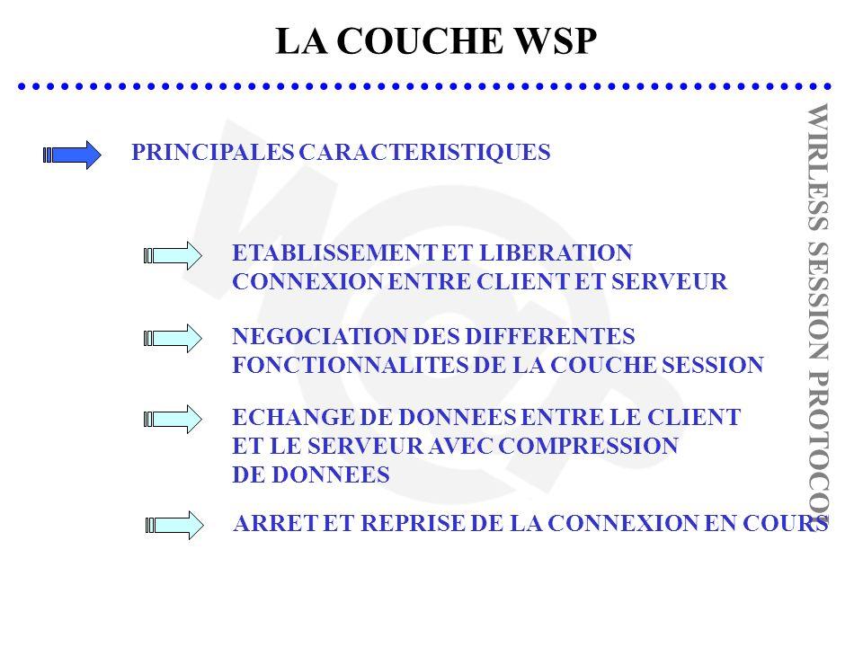 LA COUCHE WSP PRINCIPALES CARACTERISTIQUES WIRLESS SESSION PROTOCOL ETABLISSEMENT ET LIBERATION CONNEXION ENTRE CLIENT ET SERVEUR NEGOCIATION DES DIFFERENTES FONCTIONNALITES DE LA COUCHE SESSION ECHANGE DE DONNEES ENTRE LE CLIENT ET LE SERVEUR AVEC COMPRESSION DE DONNEES ARRET ET REPRISE DE LA CONNEXION EN COURS