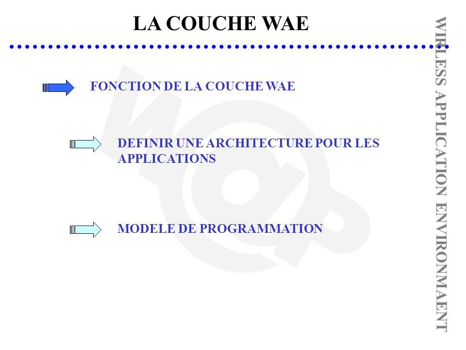 LA COUCHE WAE WIRLESS APPLICATION ENVIRONMAENT DEFINIR UNE ARCHITECTURE POUR LES APPLICATIONS FONCTION DE LA COUCHE WAE MODELE DE PROGRAMMATION