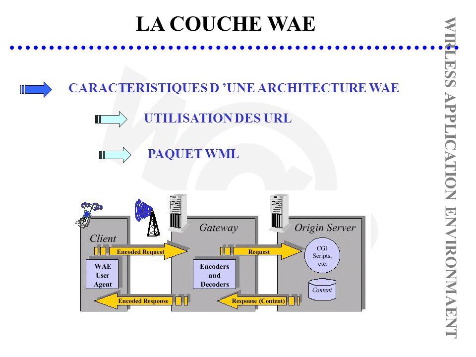 LA COUCHE WAE WIRLESS APPLICATION ENVIRONMAENT CARACTERISTIQUES D UNE ARCHITECTURE WAE UTILISATION DES URL PAQUET WML