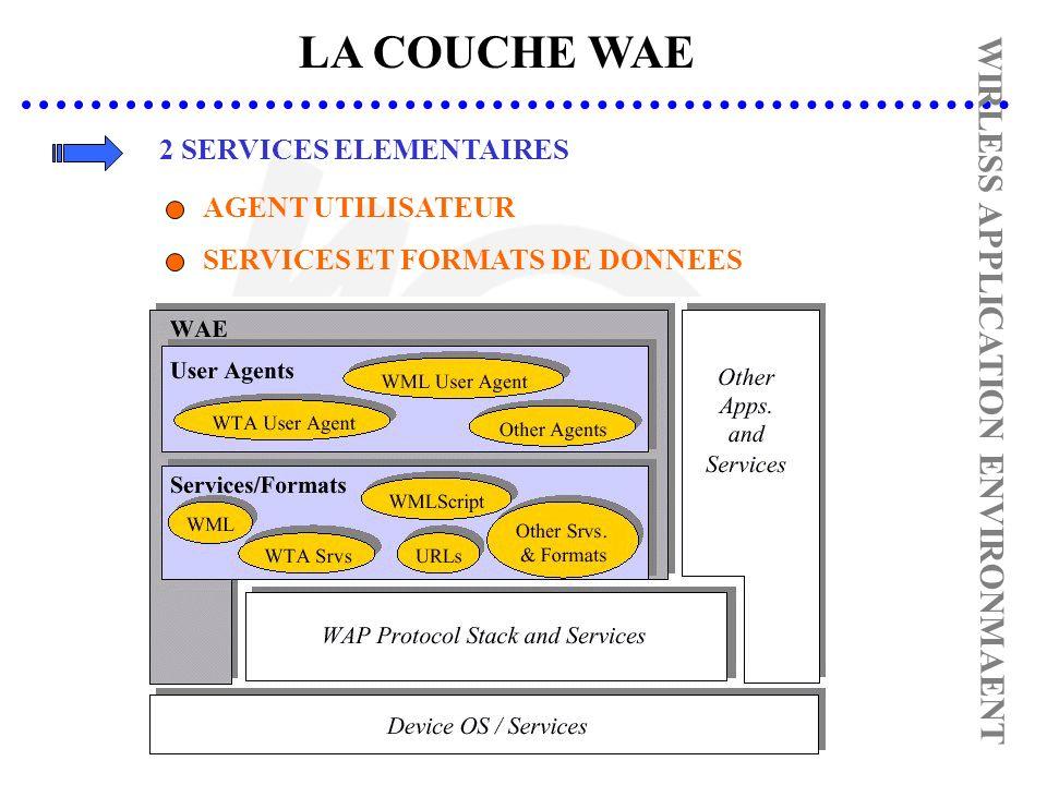 LA COUCHE WAE WIRLESS APPLICATION ENVIRONMAENT 2 SERVICES ELEMENTAIRES AGENT UTILISATEUR SERVICES ET FORMATS DE DONNEES