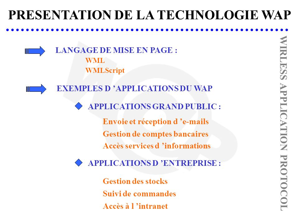 PRESENTATION DE LA TECHNOLOGIE WAP WIRLESS APPLICATION PROTOCOL POURQUOI LE WAP .