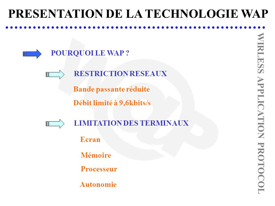 LA COUCHE WSP SESSION ORIENTEE CONNEXION WIRLESS SESSION PROTOCOL TRANSACTION