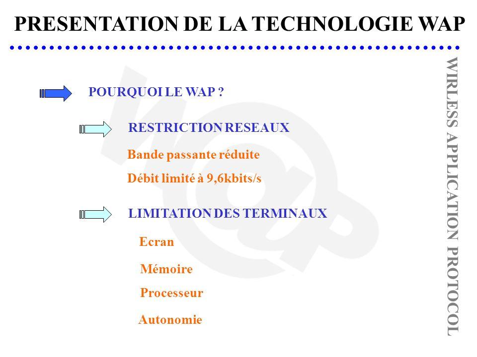 PRESENTATION DE LA TECHNOLOGIE WAP WIRLESS APPLICATION PROTOCOL POURQUOI LE WAP .