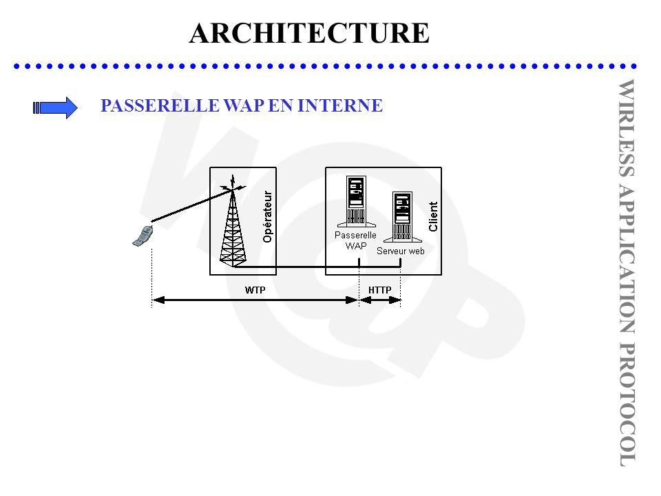 ARCHITECTURE WIRLESS APPLICATION PROTOCOL PASSERELLE WAP EN INTERNE