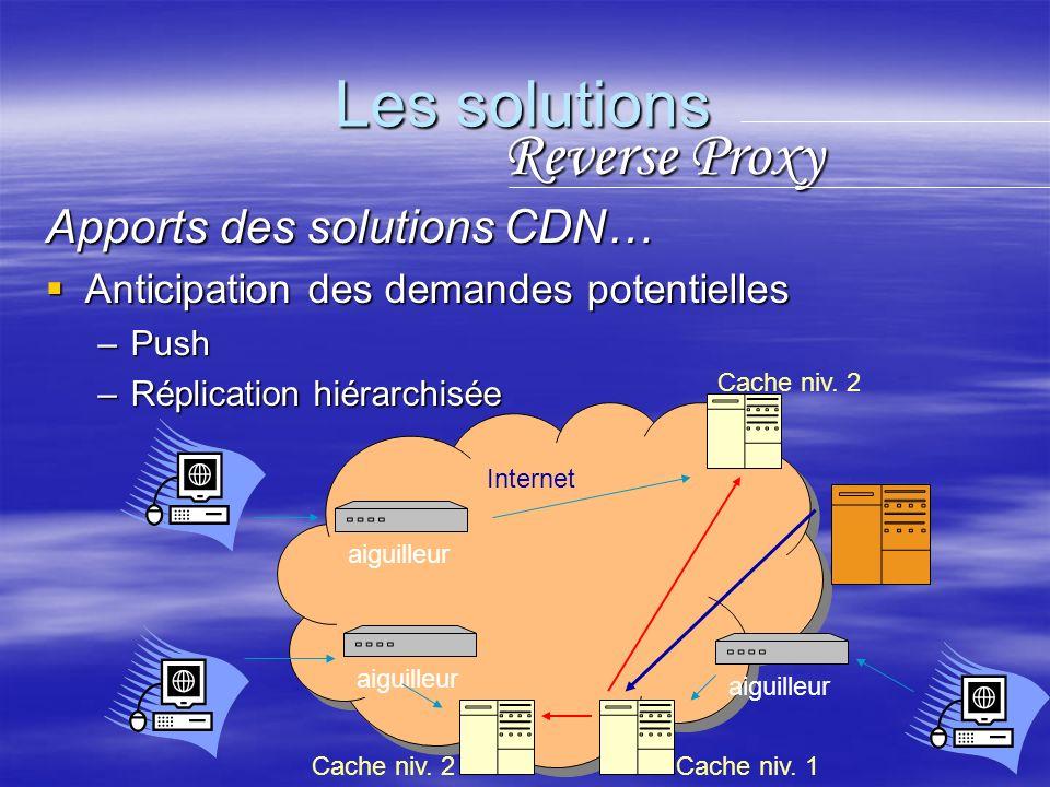 Les solutions Apports des solutions CDN… Anticipation des demandes potentielles Anticipation des demandes potentielles –Push –Réplication hiérarchisée Reverse Proxy Internet aiguilleur Cache niv.