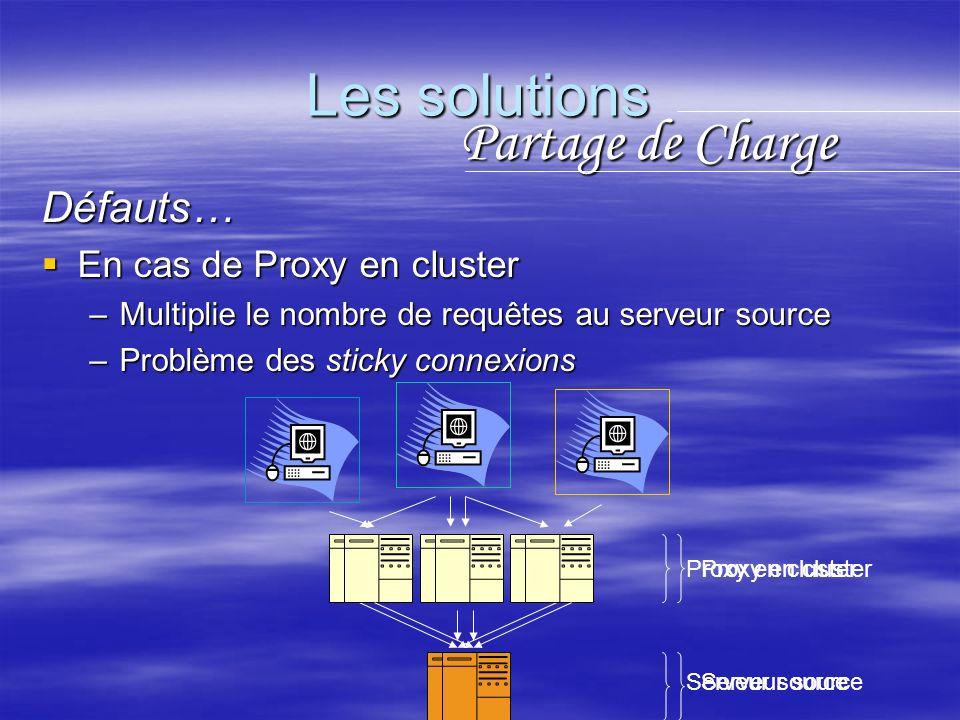 Les solutions Défauts… En cas de Proxy en cluster En cas de Proxy en cluster –Multiplie le nombre de requêtes au serveur source –Problème des sticky connexions Partage de Charge Proxy en cluster Serveur source Proxy en cluster Serveur source