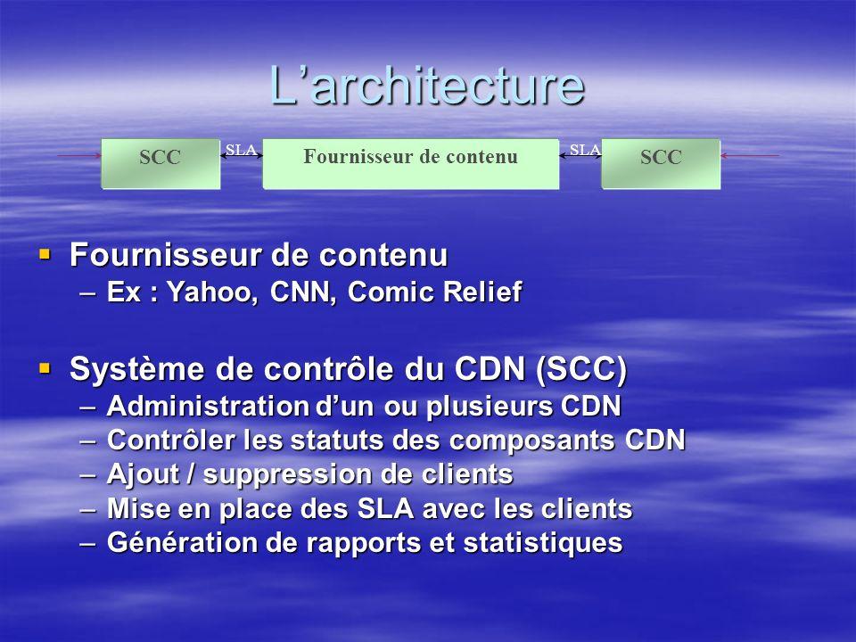 Larchitecture Fournisseur de contenu Fournisseur de contenu –Ex : Yahoo, CNN, Comic Relief Système de contrôle du CDN (SCC) Système de contrôle du CDN (SCC) –Administration dun ou plusieurs CDN –Contrôler les statuts des composants CDN –Ajout / suppression de clients –Mise en place des SLA avec les clients –Génération de rapports et statistiques SCC Fournisseur de contenu SLA