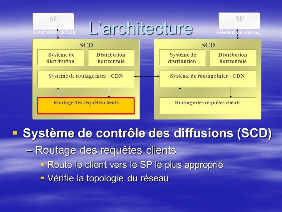 Larchitecture SF SCD Système de distribution Distribution horizontale Système de routage inter - CDN Routage des requêtes clients SCD Système de distribution Distribution horizontale Système de routage inter - CDN Routage des requêtes clients Génération de Log 3 4 Système de contrôle des diffusions (SCD) Système de contrôle des diffusions (SCD) –Routage des requêtes clients Route le client vers le SP le plus approprié Route le client vers le SP le plus approprié Vérifie la topologie du réseau Vérifie la topologie du réseau