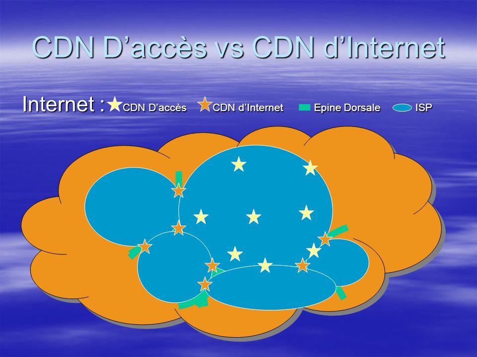 Internet : CDN DaccèsCDN dInternet Epine Dorsale ISP CDN Daccès vs CDN dInternet