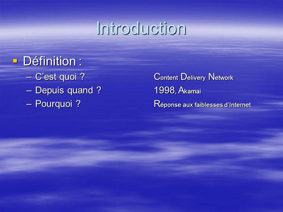 Introduction Définition : Définition : –Cest quoi C ontent D elivery N etwork –Depuis quand 1998, A kamai –Pourquoi R éponse aux faiblesses dInternet