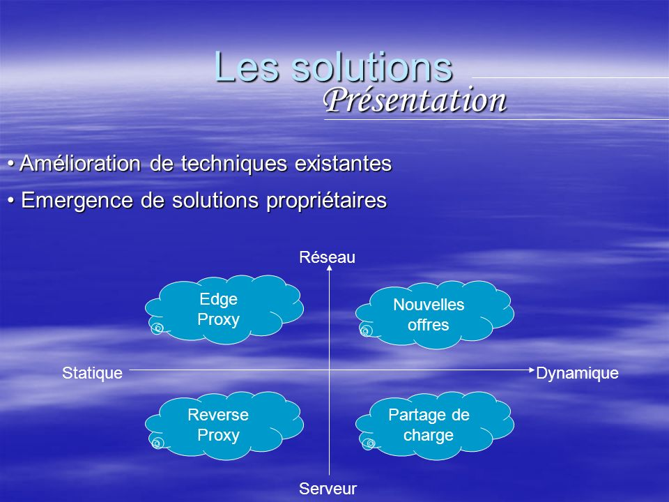 Les solutions Traditionnellement… Stockage temporaire dune ressource Stockage temporaire dune ressource Edge Proxy Internet ISP Fournisseur