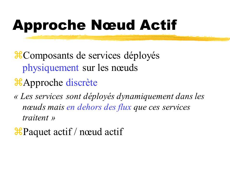 Approche Nœud Actif zComposants de services déployés physiquement sur les nœuds zApproche discrète « Les services sont déployés dynamiquement dans les