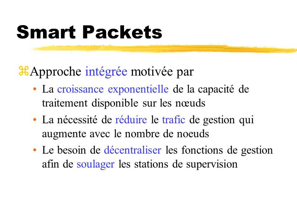 Smart Packets zApproche intégrée motivée par La croissance exponentielle de la capacité de traitement disponible sur les nœuds La nécessité de réduire
