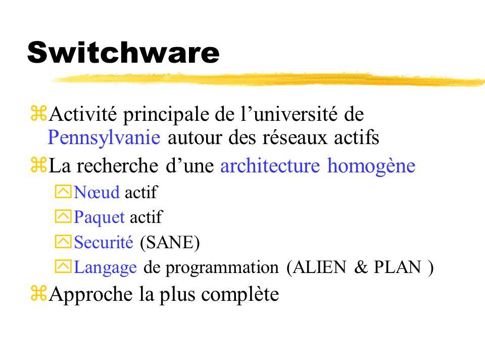 Switchware zActivité principale de luniversité de Pennsylvanie autour des réseaux actifs zLa recherche dune architecture homogène yNœud actif yPaquet