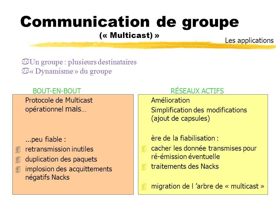 Communication de groupe (« Multicast) » Protocole de Multicast opérationnel mais …...peu fiable : 4retransmission inutiles 4duplication des paquets 4i