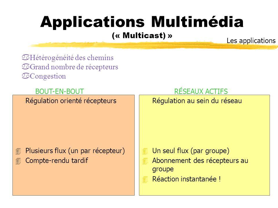 Applications Multimédia (« Multicast) » Régulation orienté récepteurs 4Plusieurs flux (un par récepteur) 4Compte-rendu tardif Régulation au sein du ré