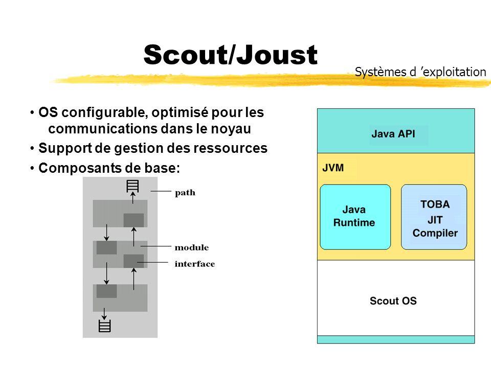 Scout/Joust OS configurable, optimisé pour les communications dans le noyau Support de gestion des ressources Composants de base: Systèmes d exploitat