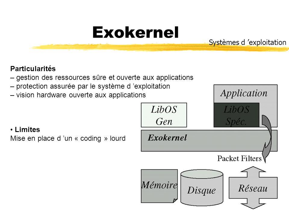 Exokernel Particularités – gestion des ressources sûre et ouverte aux applications – protection assurée par le système d exploitation – vision hardwar