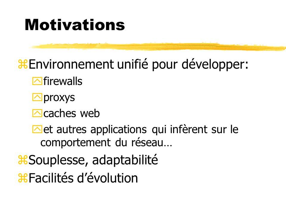 Motivations zEnvironnement unifié pour développer: yfirewalls yproxys ycaches web yet autres applications qui infèrent sur le comportement du réseau…