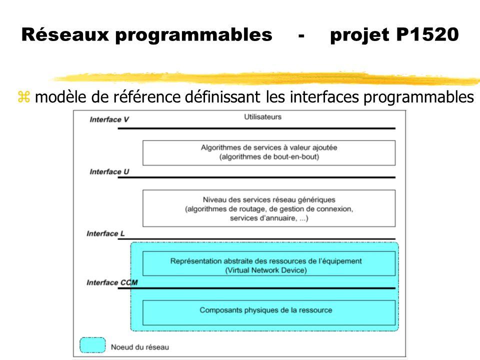 Réseaux programmables - projet P1520 zmodèle de référence définissant les interfaces programmables