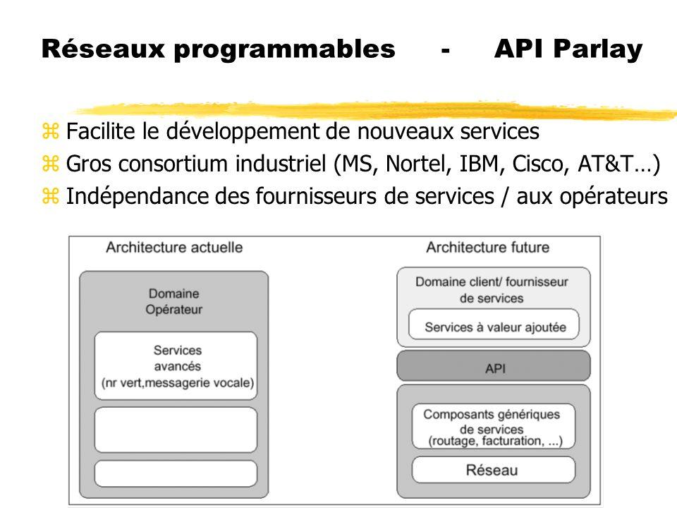 Réseaux programmables - API Parlay zFacilite le développement de nouveaux services zGros consortium industriel (MS, Nortel, IBM, Cisco, AT&T…) zIndépe