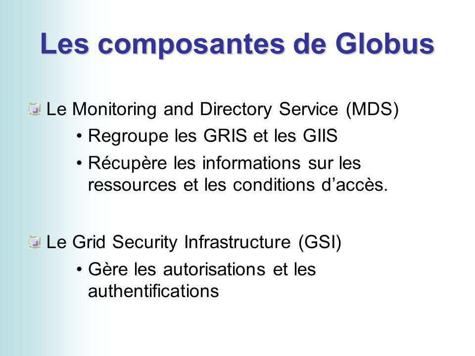 Les composantes de Globus Le Monitoring and Directory Service (MDS) Regroupe les GRIS et les GIIS Récupère les informations sur les ressources et les conditions daccès.