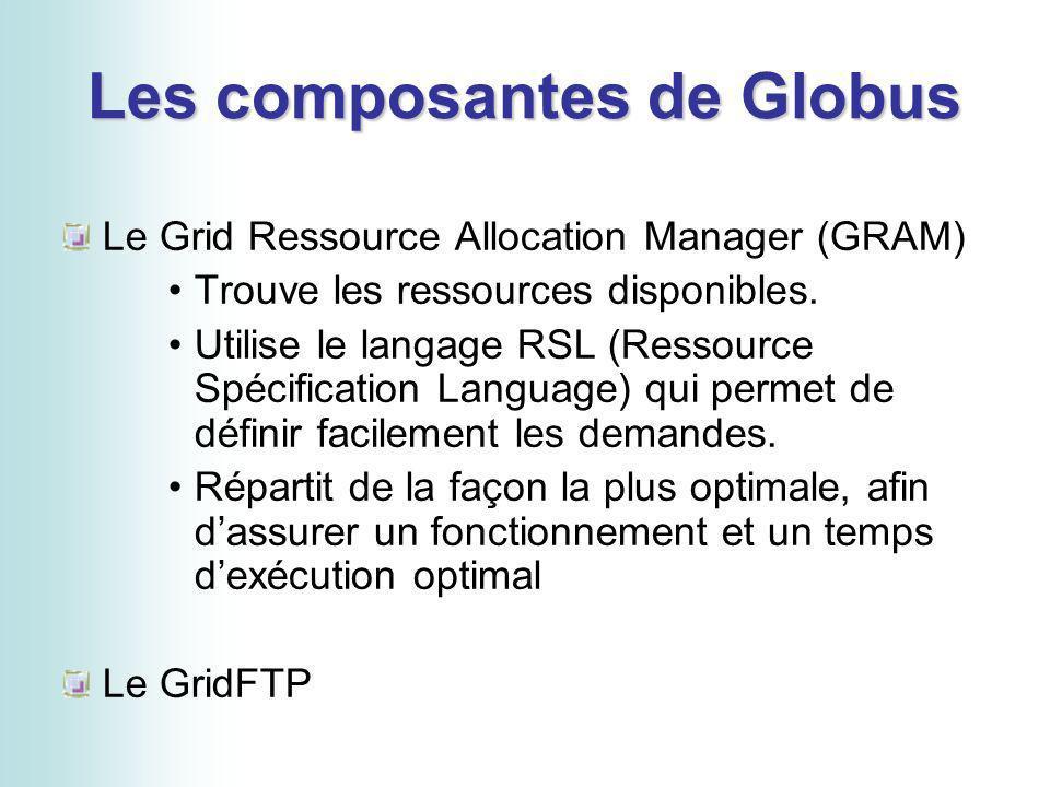 Les composantes de Globus Le Grid Ressource Allocation Manager (GRAM) Trouve les ressources disponibles. Utilise le langage RSL (Ressource Spécificati