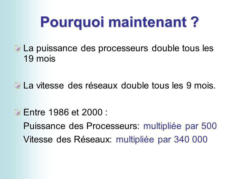 Pourquoi maintenant ? La puissance des processeurs double tous les 19 mois La vitesse des réseaux double tous les 9 mois. Entre 1986 et 2000 : Puissan