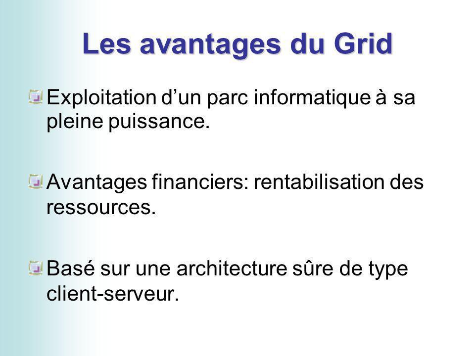Les avantages du Grid Exploitation dun parc informatique à sa pleine puissance. Avantages financiers: rentabilisation des ressources. Basé sur une arc