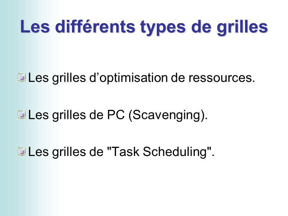 Les différents types de grilles Les grilles doptimisation de ressources. Les grilles de PC (Scavenging). Les grilles de