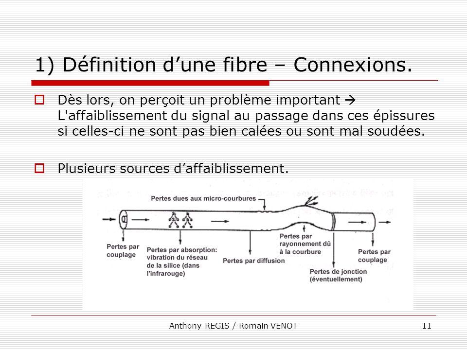 Anthony REGIS / Romain VENOT11 1) Définition dune fibre – Connexions. Dès lors, on perçoit un problème important L'affaiblissement du signal au passag