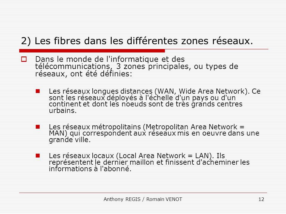 Anthony REGIS / Romain VENOT12 2) Les fibres dans les différentes zones réseaux. Dans le monde de l'informatique et des télécommunications, 3 zones pr