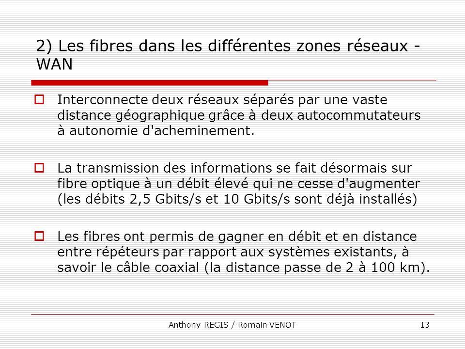 Anthony REGIS / Romain VENOT13 Interconnecte deux réseaux séparés par une vaste distance géographique grâce à deux autocommutateurs à autonomie d'ache