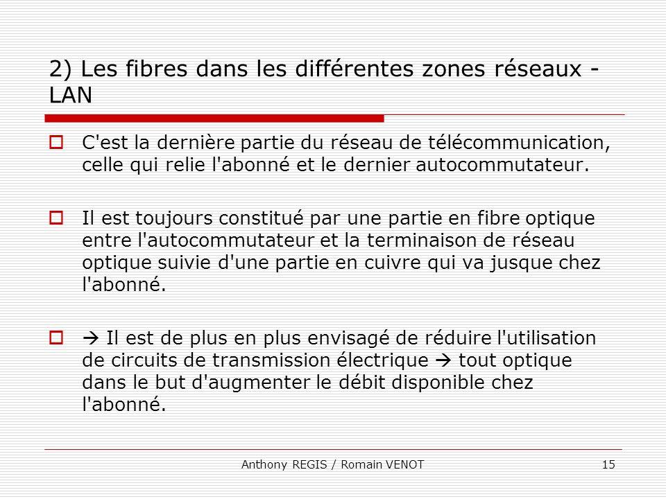 Anthony REGIS / Romain VENOT15 2) Les fibres dans les différentes zones réseaux - LAN C'est la dernière partie du réseau de télécommunication, celle q