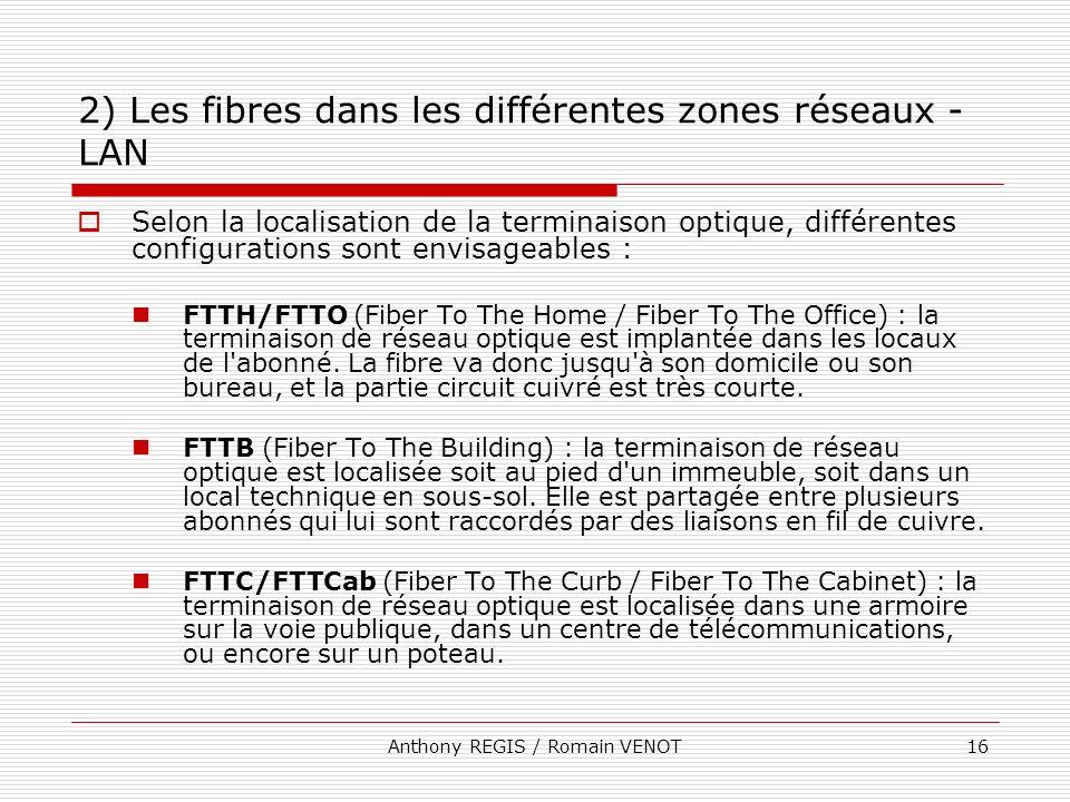 Anthony REGIS / Romain VENOT16 2) Les fibres dans les différentes zones réseaux - LAN Selon la localisation de la terminaison optique, différentes con