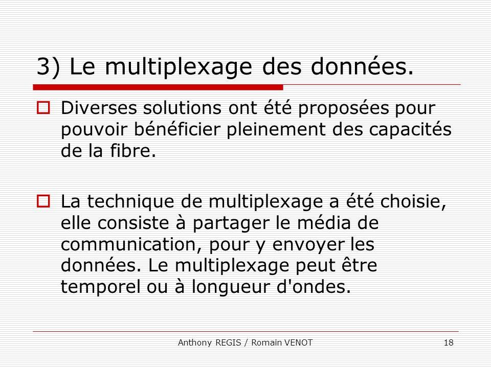 Anthony REGIS / Romain VENOT18 3) Le multiplexage des données. Diverses solutions ont été proposées pour pouvoir bénéficier pleinement des capacités d