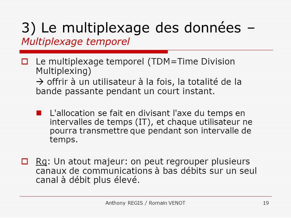 Anthony REGIS / Romain VENOT19 3) Le multiplexage des données – Multiplexage temporel Le multiplexage temporel (TDM=Time Division Multiplexing) offrir
