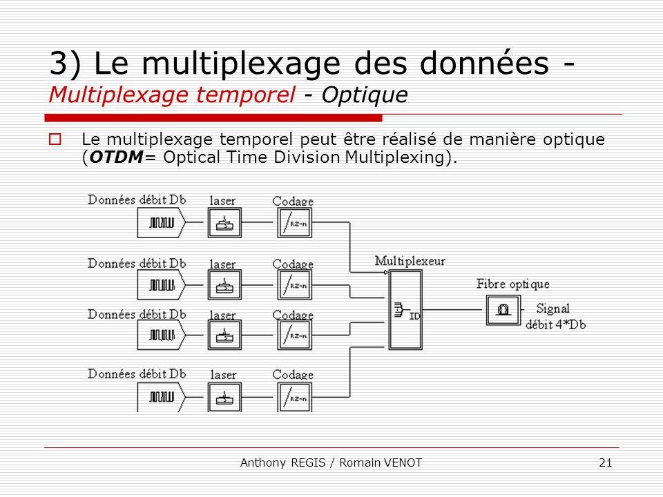 Anthony REGIS / Romain VENOT21 3) Le multiplexage des données - Multiplexage temporel - Optique Le multiplexage temporel peut être réalisé de manière