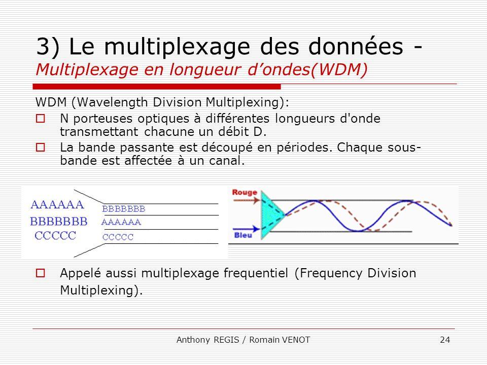 Anthony REGIS / Romain VENOT24 3) Le multiplexage des données - Multiplexage en longueur dondes(WDM) WDM (Wavelength Division Multiplexing): N porteus
