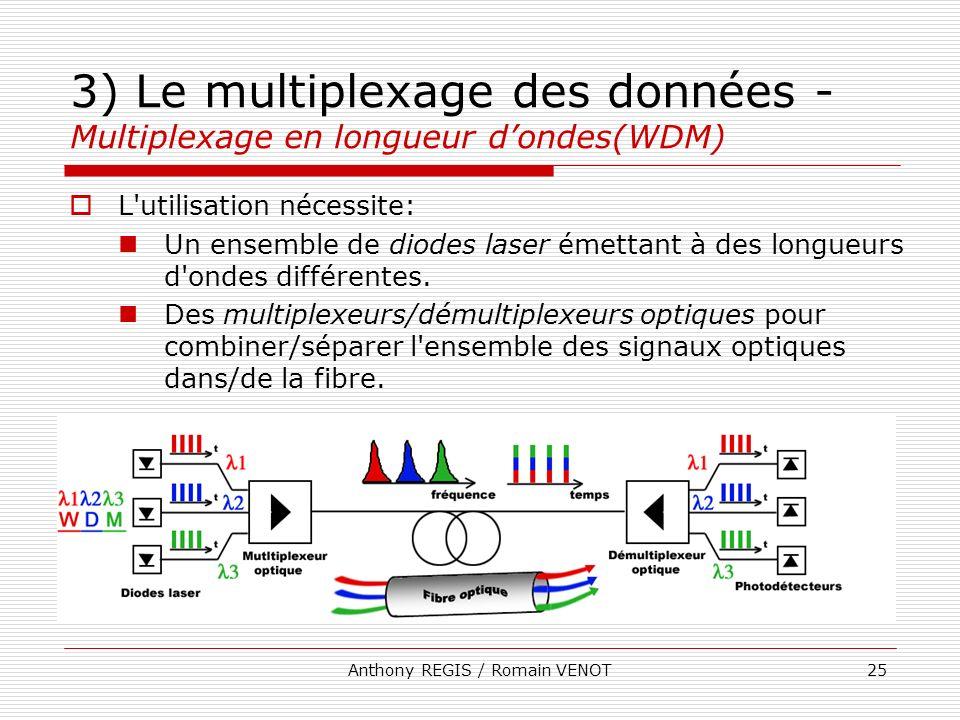 Anthony REGIS / Romain VENOT25 3) Le multiplexage des données - Multiplexage en longueur dondes(WDM) L'utilisation nécessite: Un ensemble de diodes la