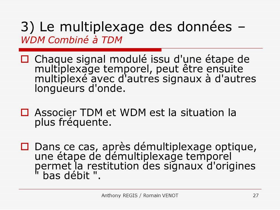 Anthony REGIS / Romain VENOT27 3) Le multiplexage des données – WDM Combiné à TDM Chaque signal modulé issu d'une étape de multiplexage temporel, peut