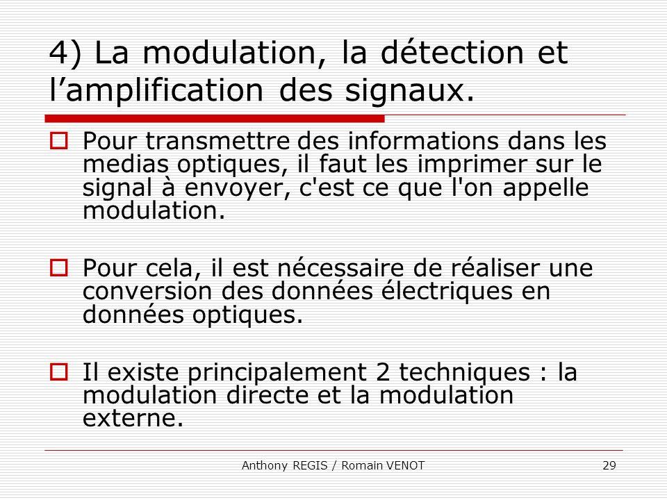 Anthony REGIS / Romain VENOT29 4) La modulation, la détection et lamplification des signaux. Pour transmettre des informations dans les medias optique