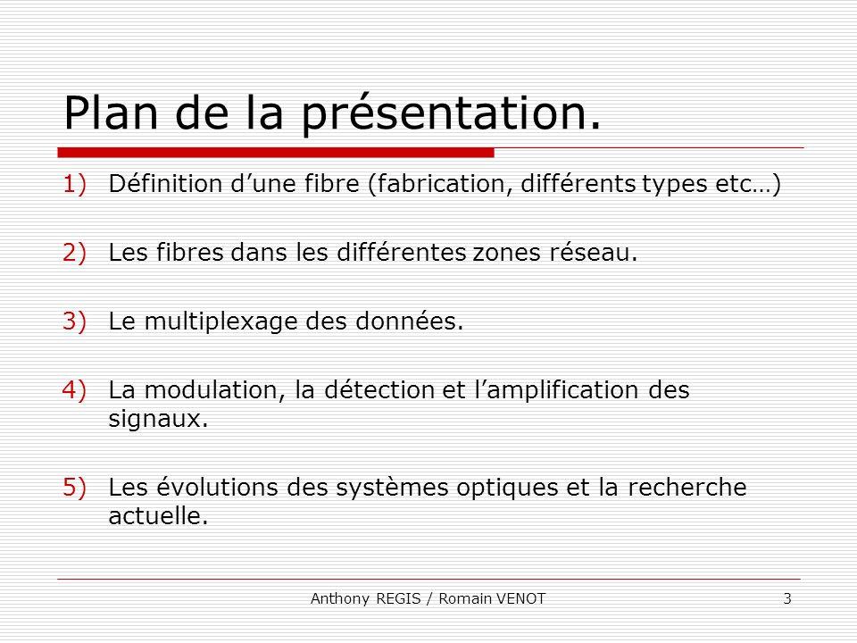 Anthony REGIS / Romain VENOT3 Plan de la présentation. 1)Définition dune fibre (fabrication, différents types etc…) 2)Les fibres dans les différentes