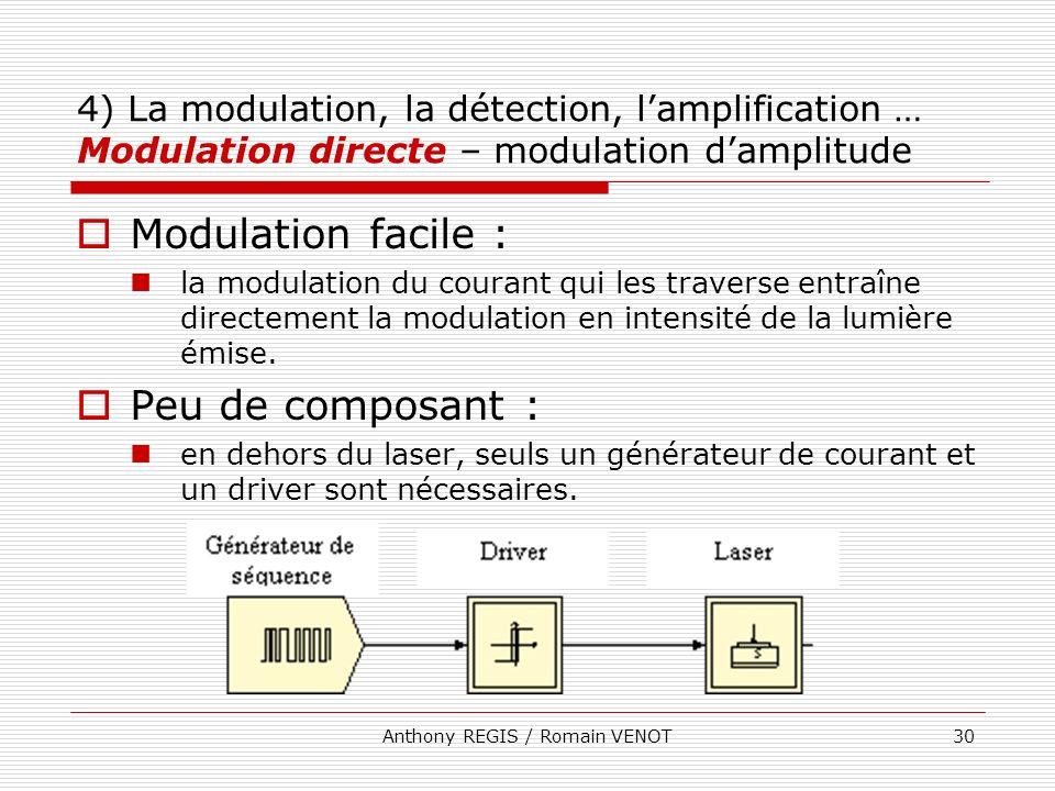 Anthony REGIS / Romain VENOT30 4) La modulation, la détection, lamplification … Modulation directe – modulation damplitude Modulation facile : la modu