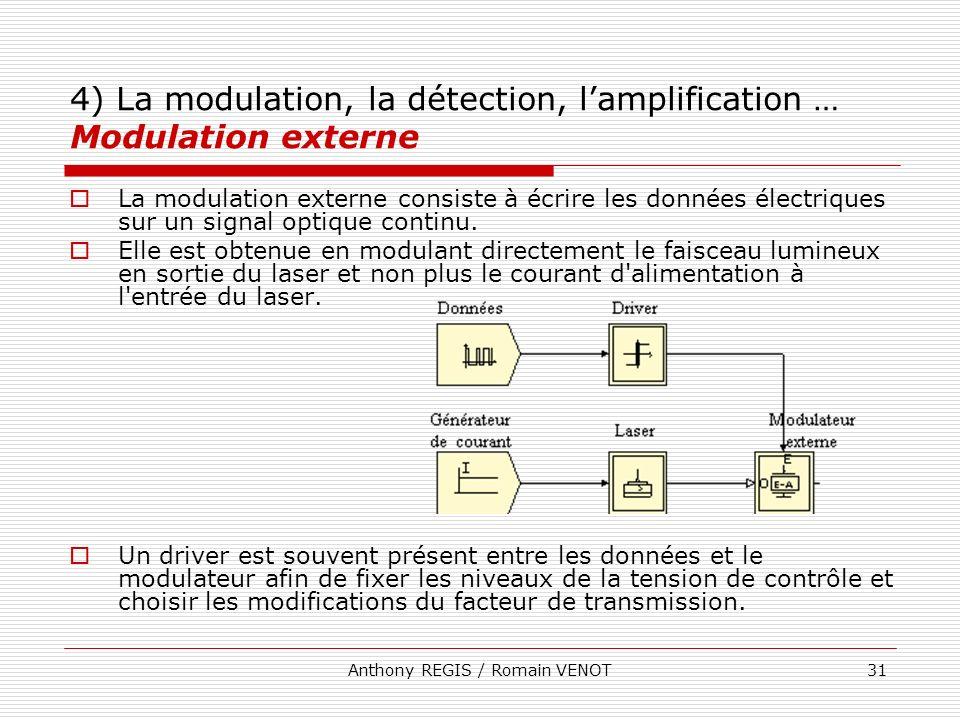 Anthony REGIS / Romain VENOT31 4) La modulation, la détection, lamplification … Modulation externe La modulation externe consiste à écrire les données