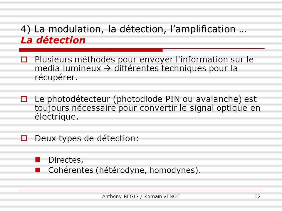 Anthony REGIS / Romain VENOT32 4) La modulation, la détection, lamplification … La détection Plusieurs méthodes pour envoyer l'information sur le medi