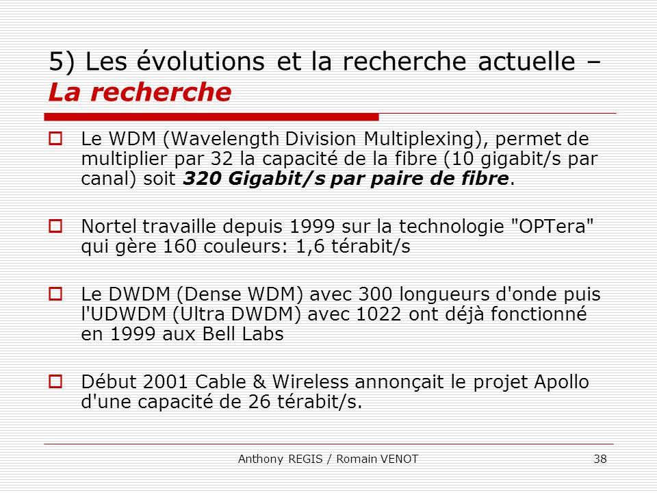 Anthony REGIS / Romain VENOT38 5) Les évolutions et la recherche actuelle – La recherche Le WDM (Wavelength Division Multiplexing), permet de multipli