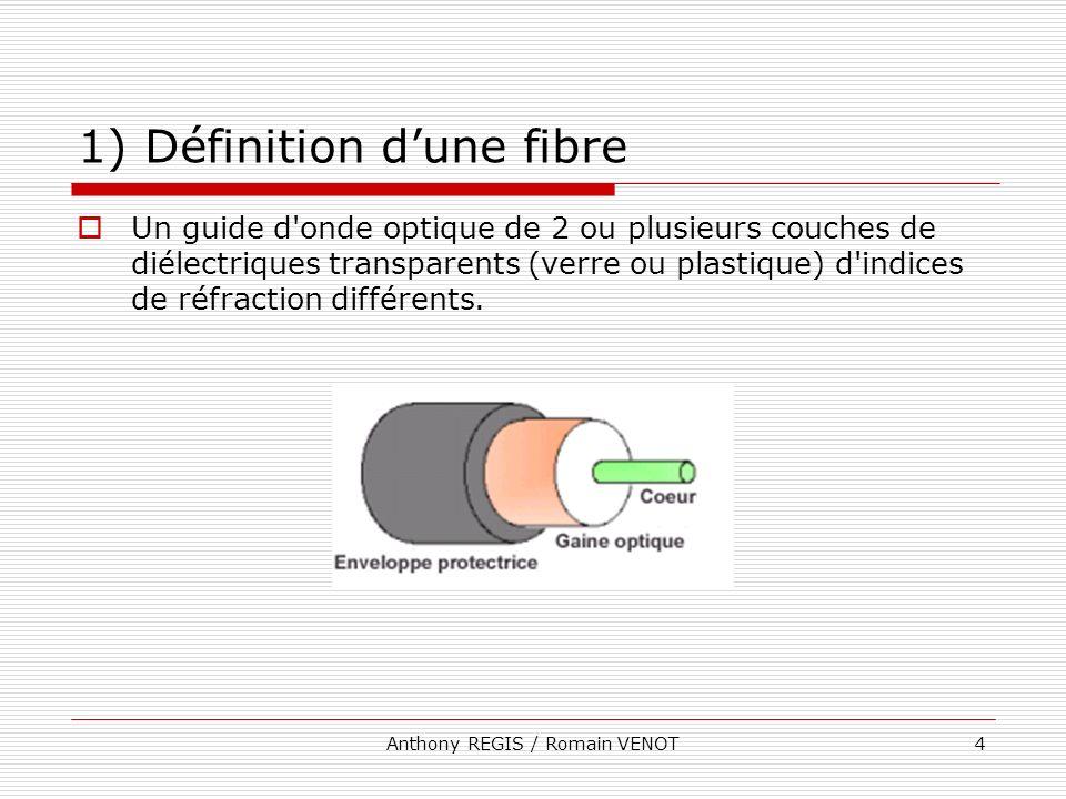 Anthony REGIS / Romain VENOT4 1) Définition dune fibre Un guide d'onde optique de 2 ou plusieurs couches de diélectriques transparents (verre ou plast